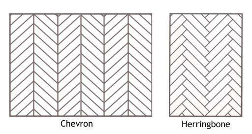 Chevron or Herringbone – What is the difference?